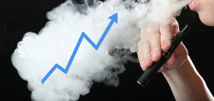 The Growth of E-Cigarette Industry